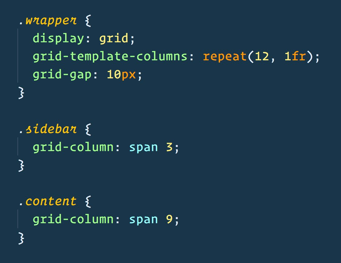 Wes Bos On Twitter Bootstap 12 Column Grid In 5 Lines Of Css One