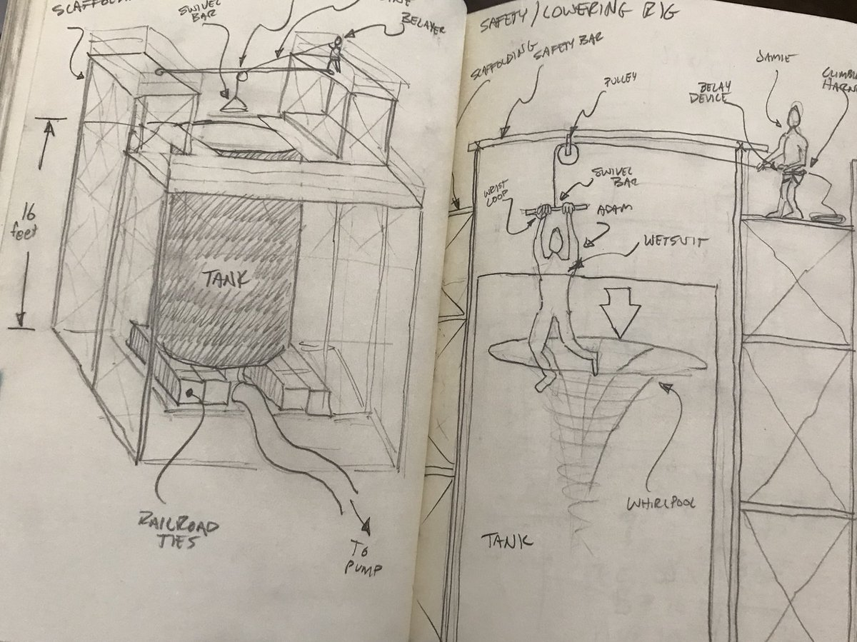 Remember whirlpool of death? I found the original sketch of the experimental layout! #tbt #mythbusters
