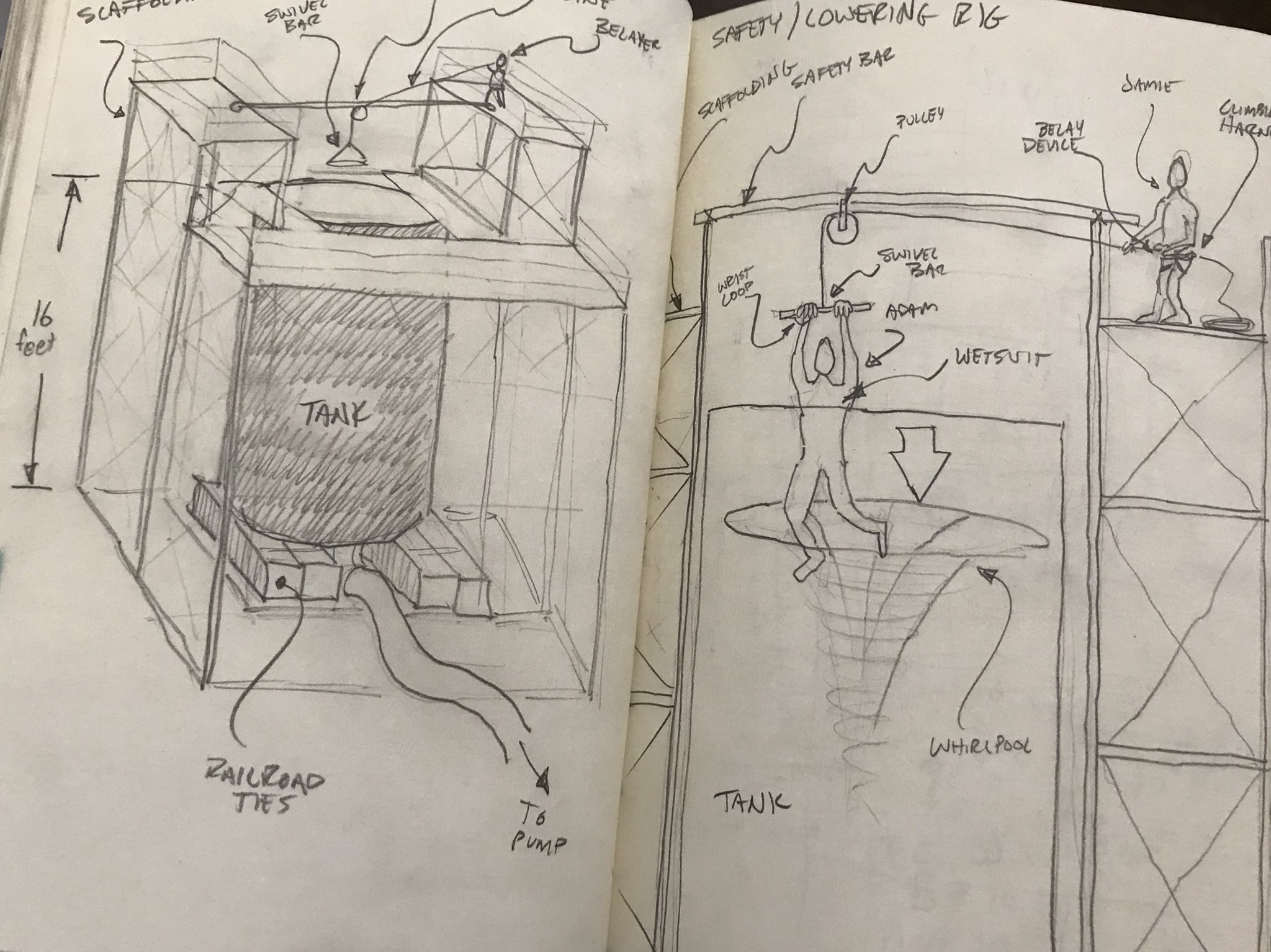 Adam savage on twitter remember whirlpool of death i found the adam savage on twitter remember whirlpool of death i found the original sketch of the experimental layout tbt mythbusters malvernweather Gallery