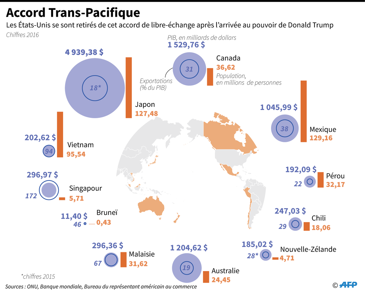controversial trans pacific partnership agreement - 768×619