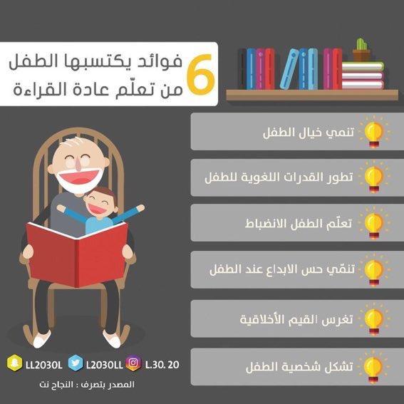 اكتب مرشح السعادة لوحة عن أهمية القراءة Dsvdedommel Com