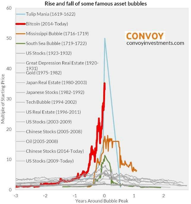 Wird Bitcoin zuruckgehen?
