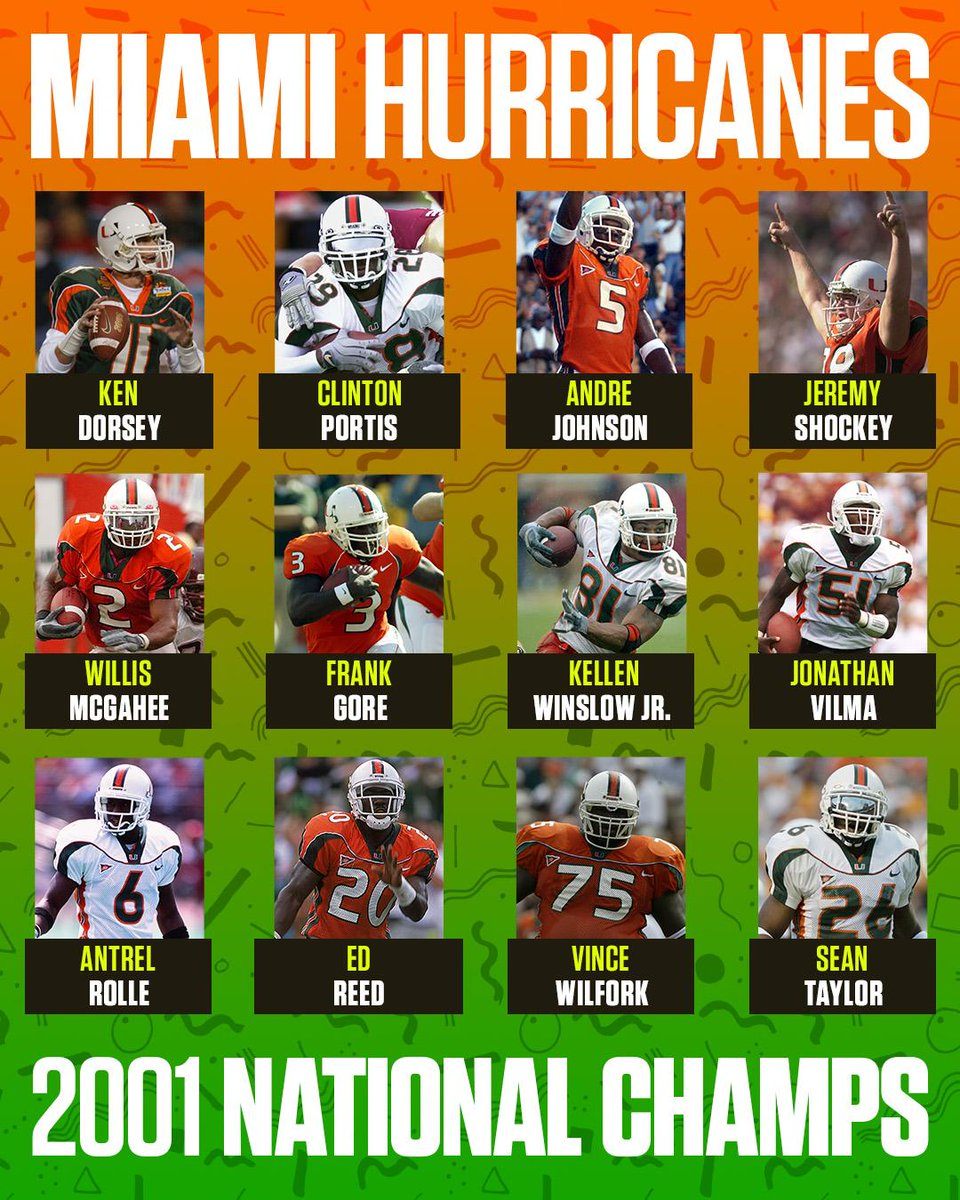 The last time Miami hosted a Saturday @CollegeGameDay was 2001.  That national championship team was STACKED. 👀