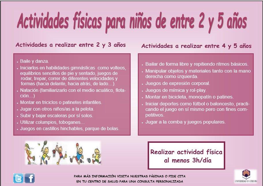 Obesidad Infantil (@InfantObesidad0) | Twitter