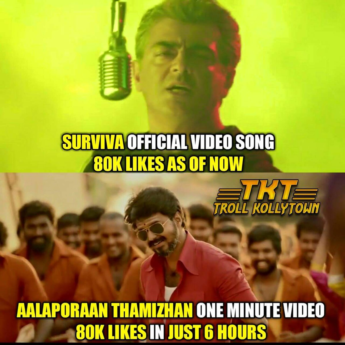 #Surviva Official Video Song 80K  As Of Now #AalaporaanThamizhan 1 Minute Video 80K  In Just 6 Hrs  Now 93K  &amp; 744K   #Mersal #Adirindhi YT Link   https:// youtu.be/ozZ8HpIBsGw  &nbsp;  <br>http://pic.twitter.com/XkH6Lxu7Wg