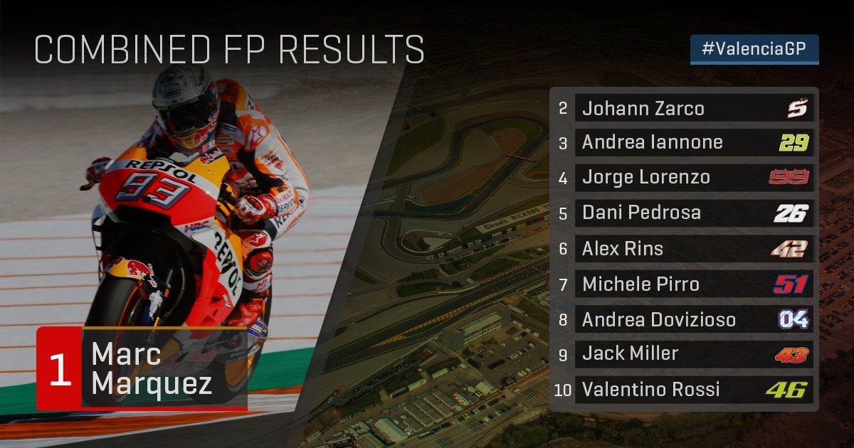 Andrea Dovizioso Nyaris Tercecer ke Q1 MotoGP Valencia 2017