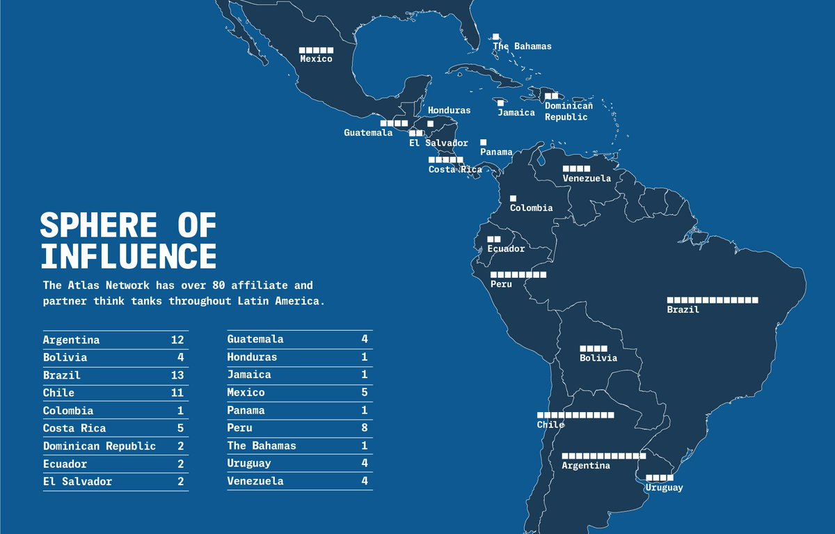 How libertarians American think tanks, are remaking Latin American politics  by @lhfang   https:// interc.pt/2uoGhlF  &nbsp;   //#Argentine #Brésil <br>http://pic.twitter.com/eV9SRUiqKt