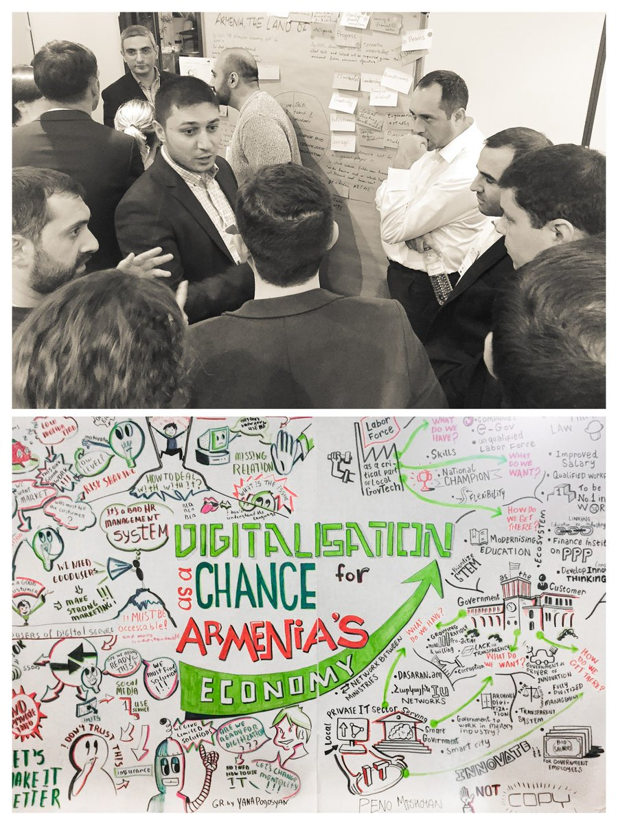 #EU4Business SMEDA at #BIF2017 wrapping up the day with last session on #Innovation Strategy for RA. Nice Graphic Recording by Peno and Yana sums up Day 1!<br>http://pic.twitter.com/CMJ9gpUBeH