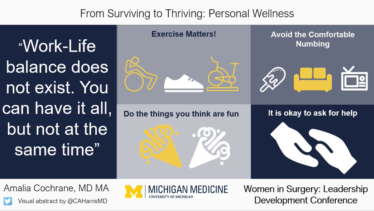 Insightful #VisualAbstracts from the #MWSC17 &quot;From Surviving to Thriving&quot; session by @CAHarrisMD @UMichSurgery<br>http://pic.twitter.com/fRSLnlASV0