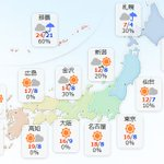 【11月12日(日)】北海道の各地や東北の日本海側で降っている雪や雨は昼前までにやむ所が多いでしょう…