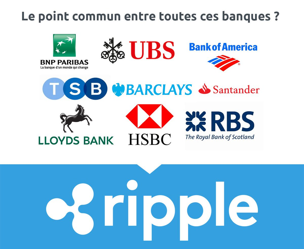 Image result for Bank of America and UBS Ripple