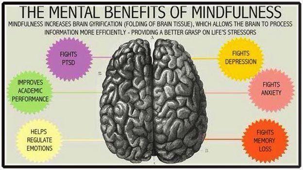 RT @HealthyMindPte: Mental Benefits of Mindfulness #Healing #Mindfulness #Yoga #Meditation #Zen #DeepBreathing<br>http://pic.twitter.com/4ncJGq0Z7Z