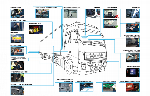 If you haven&#39;t seen this diagram before, your either new to the haulage industry or you&#39;ve never read the DVSA&#39;s guide to maintaining roadworthiness. In both cases its time to seriously consider updating your systems  http:// j.mp/2mGOUVn  &nbsp;   #DVSA #COMPLIANCE #HAULAGE #DRIVER #HGV<br>http://pic.twitter.com/oJcKz0UnJX