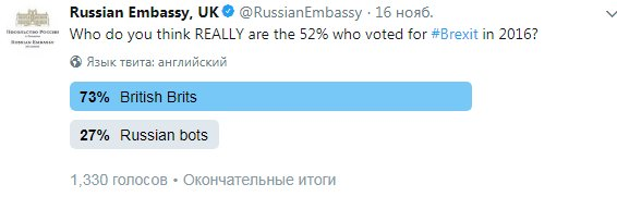 Only 27% of the bots disclosed their voting. Hope they don't have dual citizenship.