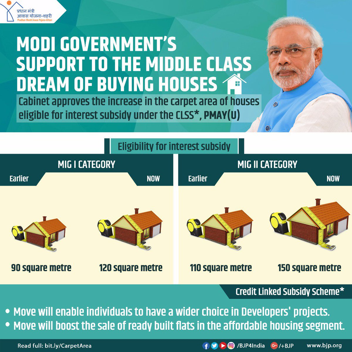 Modi government's support to the middle class dream of buying houses : Cabinet approves the increase in the carpet area of houses eligible for interest subsidy under PMAY(U).