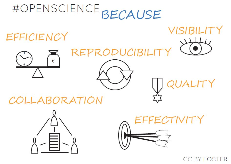 Tell us, why do you practice #openscience?  Let&#39;s collect all good reasons and share them with our peers  #opensciencebecause<br>http://pic.twitter.com/MuSd7pJbZj