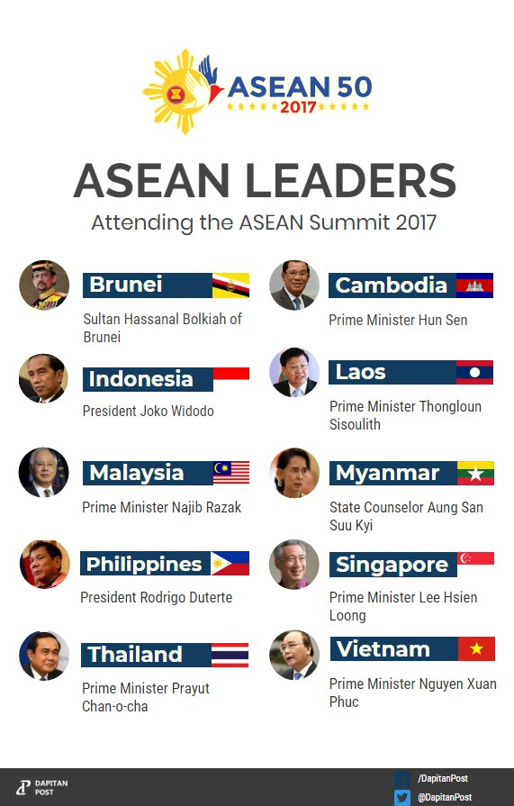 what is the asean summit Asean summit is an annual meeting held by the member of the association of southeast asian nations (asean) in relation to economic, and cultural development of asean +3 adds china, japan and south korea the formal summit are held in three days the usual itinerary are as follows.