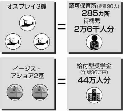 使えないポンコツに税金つかうなら、まともな日本人育てる方が大切じゃないですか…ねッ!