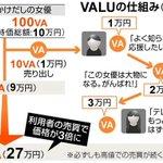 ユーチューバーの仮想株式「VALU」売り逃げで物議 「市場の番人」関心も法規制の対象外 危うい一面も…