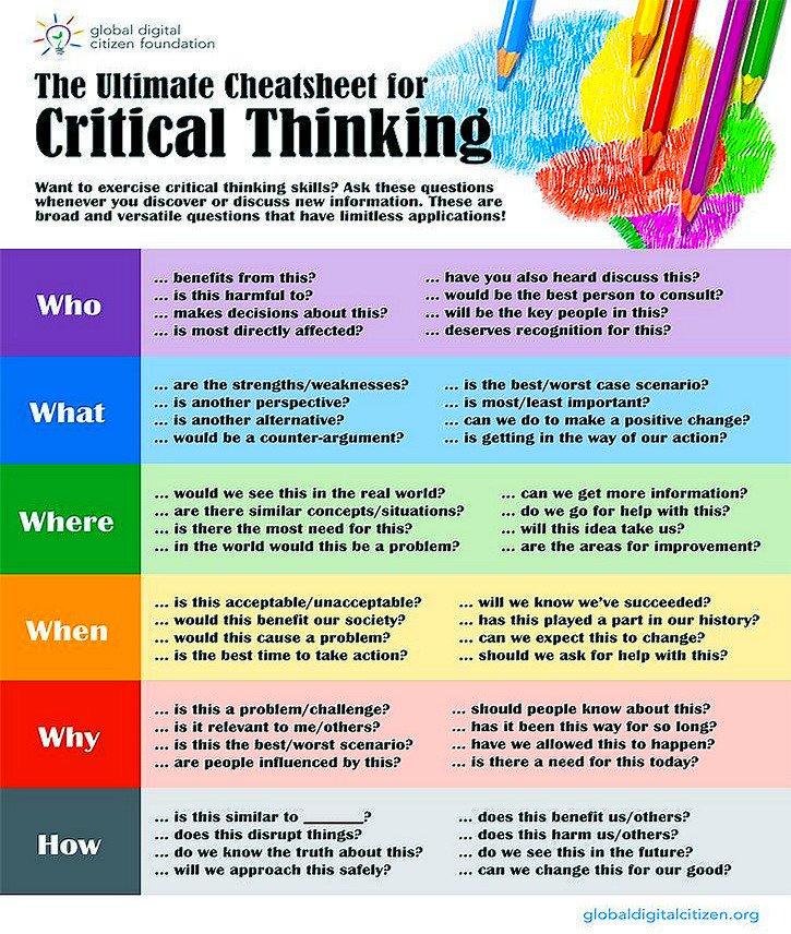 theodore yessayan architect Critical Thinking Skills
