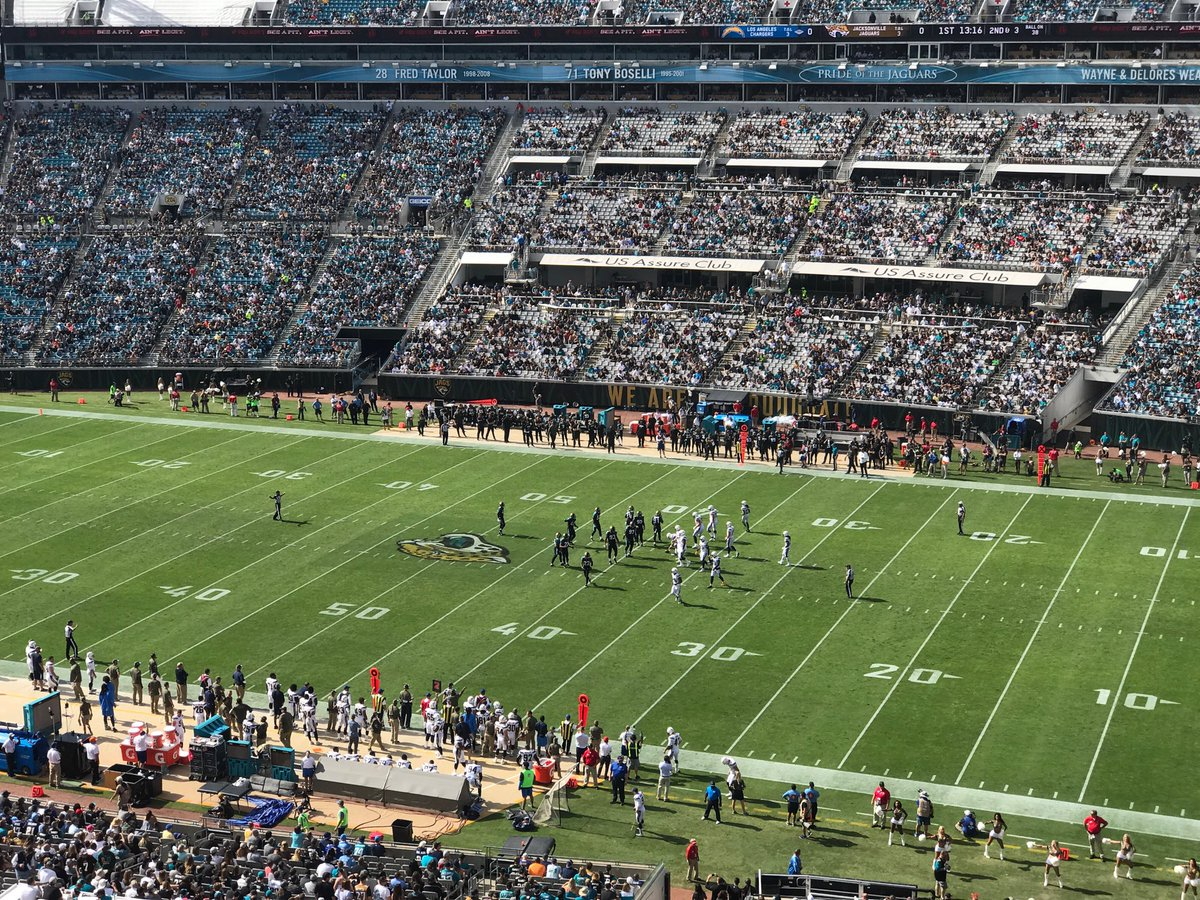 Los Angeles Chargers VS. Jacksonville Jaguars (Jacksonville is in first place in the AFC South)