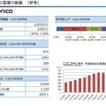 niconicoが高齢化 有料会員は年間28万人減itmedia.co.jp/news/articl…