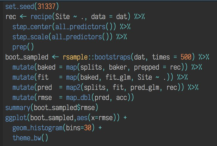Recipe, prep, bake, fit, predict, voila!  The new rsample  + recipes  make quick work of 500 models from pre-processing to . #rstats  https:// cran.r-project.org/web/packages/r sample/vignettes/Recipes_and_rsample.html &nbsp; … <br>http://pic.twitter.com/JIwBo2xc0X