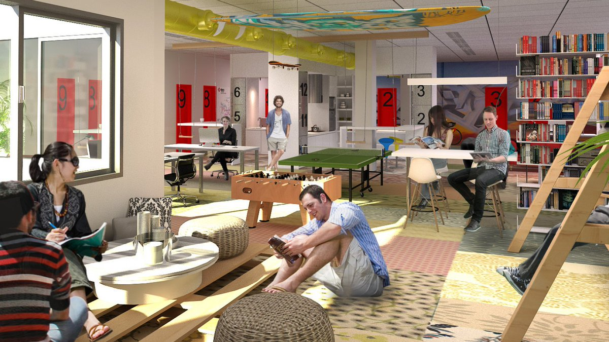 "Coliving.com on Twitter: ""How Co-Living Spaces Reshape Real Estate ..."
