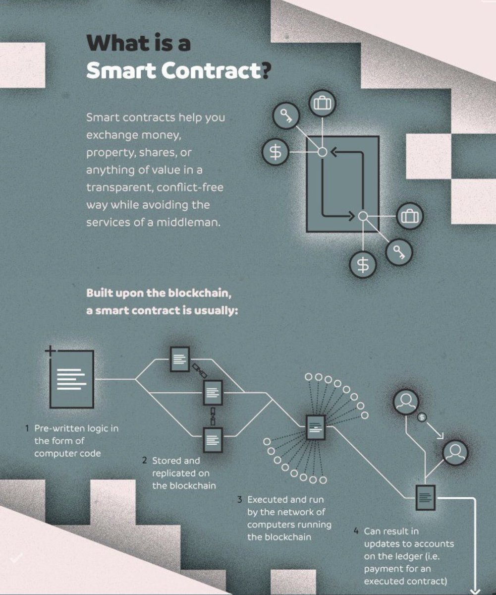 What are #SmartContracts? #insurtech #startups #insurence #blockchain #fintech #Bitcoin #IOT #AI #ML #IoT  #CyberSecurity #infosec #technology #MachineLearning #DataScience #vr #tech #bigdata #crypto #vt #SmartCity #btc $btc #law #cyberlaw #contracts #future #innovation #tech<br>http://pic.twitter.com/mPE6sCcB4Y