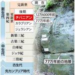【#チバニアン】地球史に「#千葉時代」誕生へ 日本初の地質年代名、国際審査でイタリア破るsankei…