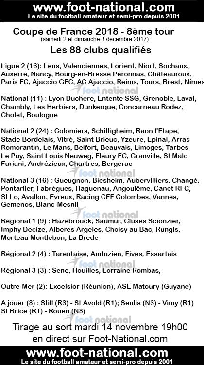 88 qualifies coupe de france