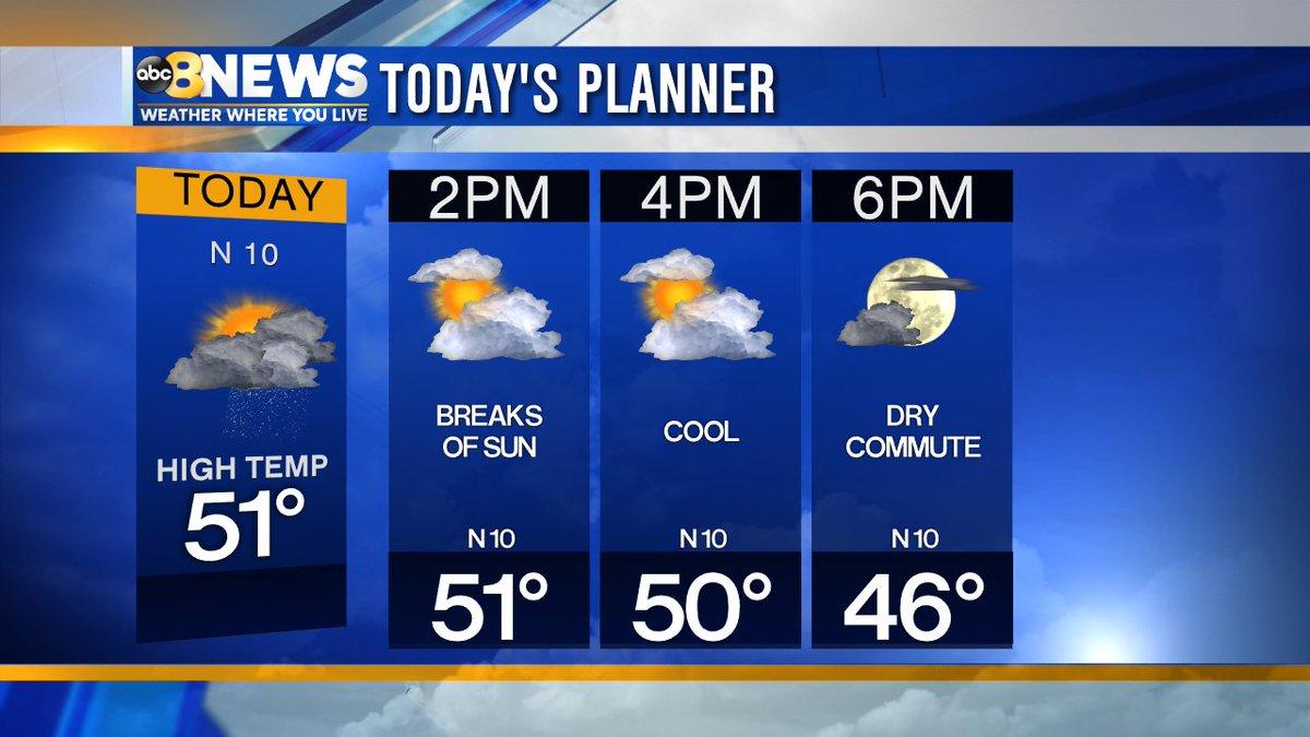 Погода прохладном сегодня подробно идут такие
