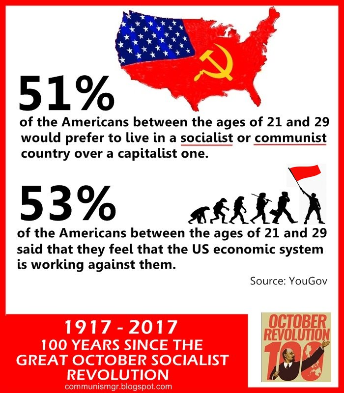 an analysis of the communist socialist strength of polant The following is a list of self-declared socialist countries — that is to say, past and present countries which have declared themselves to be socialist or in the process of building socialism self-identification is the only criterion used by the list.