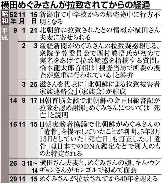 【産経抄】11・15は拉致問題解決の道しるべ sankei.com/column/news/17…