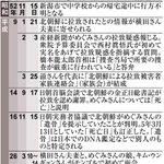 【産経抄】11・15は拉致問題解決の道しるべ sankei.com/column/news/17… …