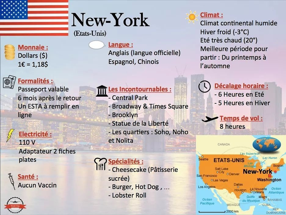 -Fiche 2- &lt;New-York&gt;   #NewYork #EtatsUnis #conseils #worldtrip #voyages<br>http://pic.twitter.com/NdTLpteOKj