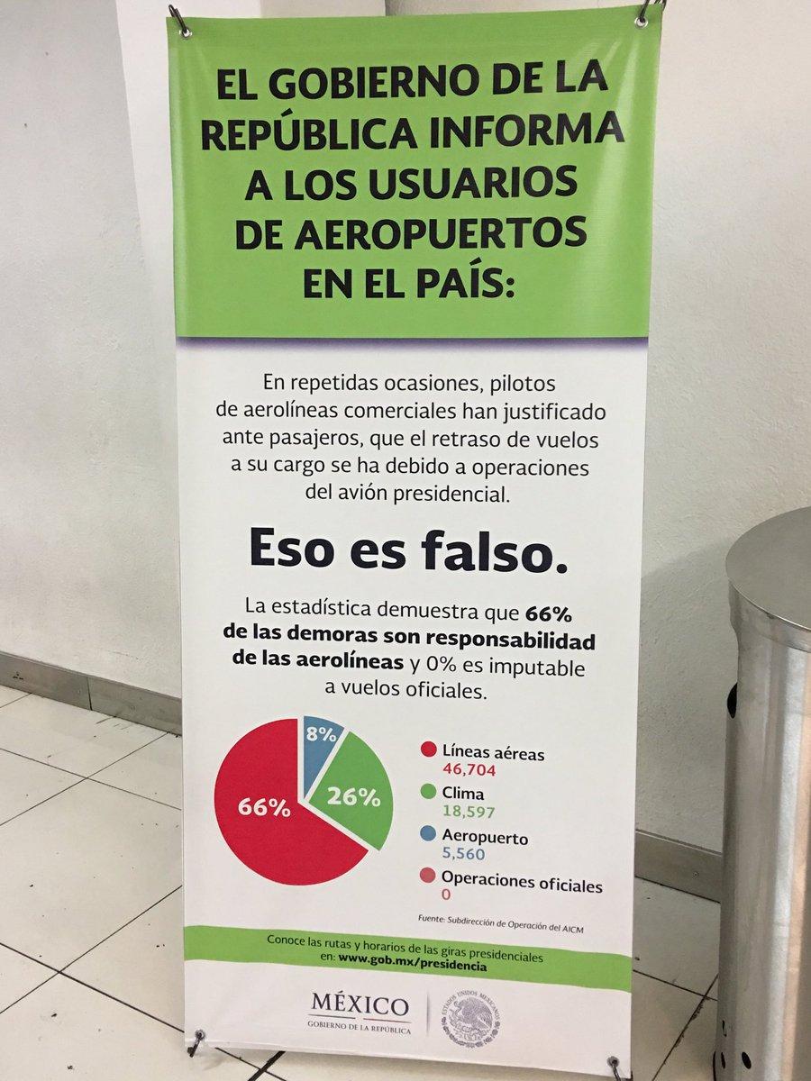 RT @VILLALVAZO13: 66% de las demoras en el @AICM_mx, son responsabilidad de las aerolíneas. https://t.co/30EVjYWIHO