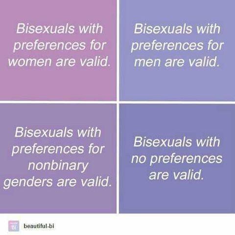 Sexual orientation list tumblr