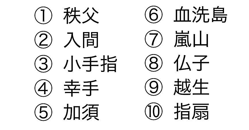 今日は\ 埼玉県民の日 /  👉 #埼玉好き にしか読めない! 特殊な難読地名クイズをどうぞ。  b…