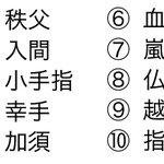 今日は\ 埼玉県民の日 /👉 #埼玉好き にしか読めない! 特殊な難読地名クイズをどうぞ。 buzz…