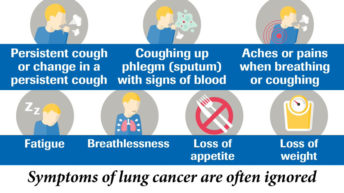 Example Of English Essay Roche On Twitter Identifying The Symptoms Of Lungcancer Early Can Help  To Save Lives Spread The Word This Lcam  Poverty Essay Thesis also Synthesis Essay Introduction Example Roche On Twitter Identifying The Symptoms Of Lungcancer Early Can  Business Cycle Essay