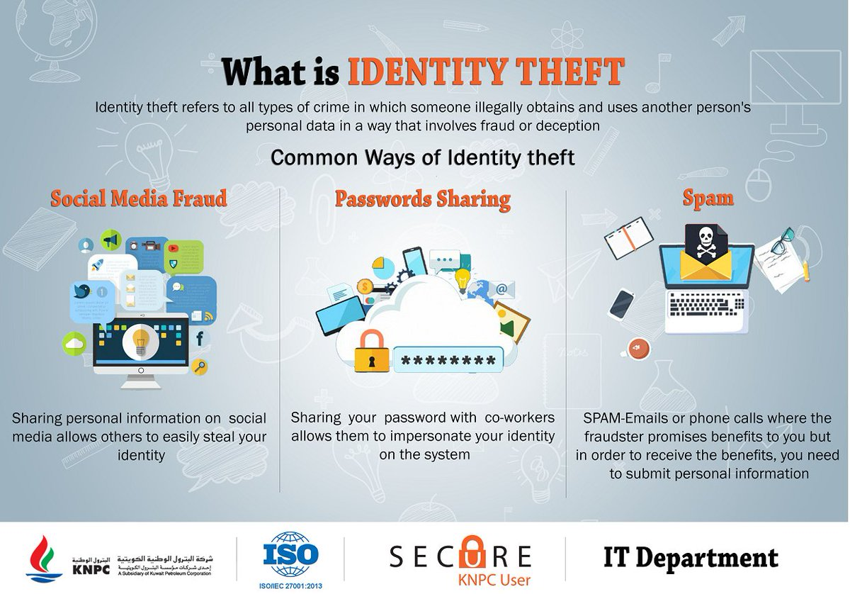 what is identity theft Local police can help identity theft victims by: encouraging them to create an identity theft report and get a personal recovery plan at identitytheftgov sharing free identity theft resources from the ftc taking a police report if asked some businesses require a police report to remove fraudulent debts from a victim's account.