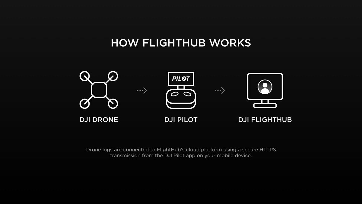 DJI Enterprise on Twitter: