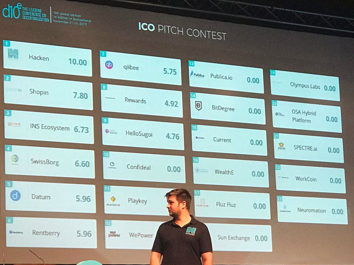 this time we decided to participate in d10e out of curiosity. But look what is going on!  See  http:// vote.d10e.biz/results  &nbsp;   and support your best blockchain startup  #community #trust #motivation<br>http://pic.twitter.com/j6OExIqbru