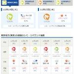 【シミ・リバウンド危険大】tenki.jp/indexes/skin_s…東京地方の16日(木)と1…