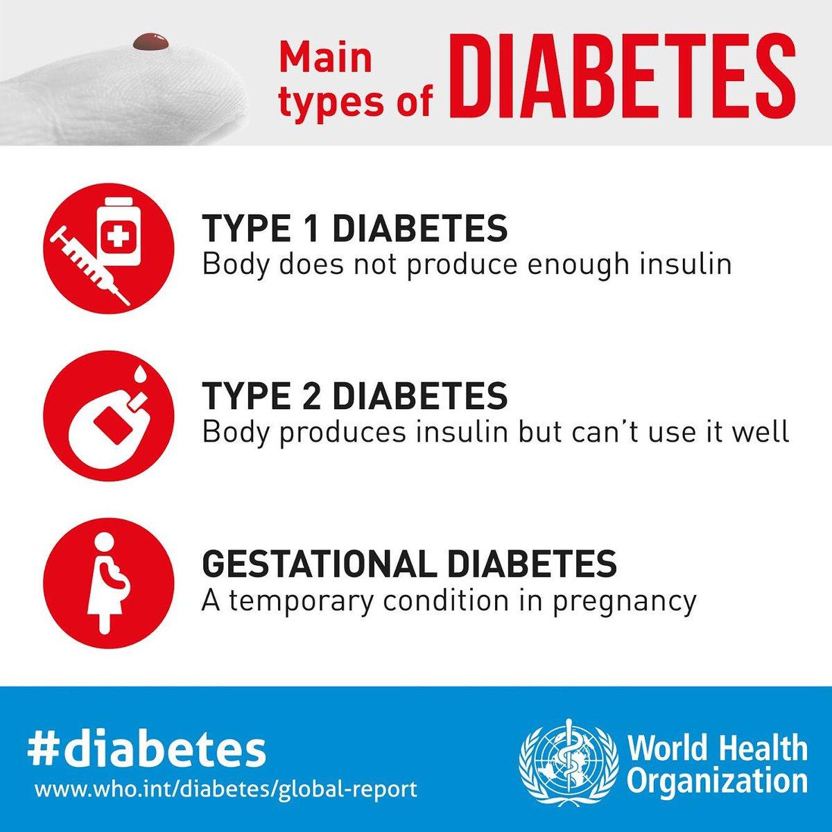 Main types of #diabetes: -Type 1 -Type 2 (vast majority of people with diabetes) -Gestational  http:// bit.ly/2zTcWSO  &nbsp;  <br>http://pic.twitter.com/sVkMZOkfWz