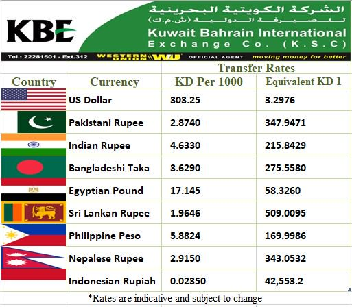 Kuwait Bahrain Exch On Twitter Our Exchange Rates 14 11 2017 03 40 Pm India Stan Desh Egypt Srilanka Philippines Nepal Irs Prs