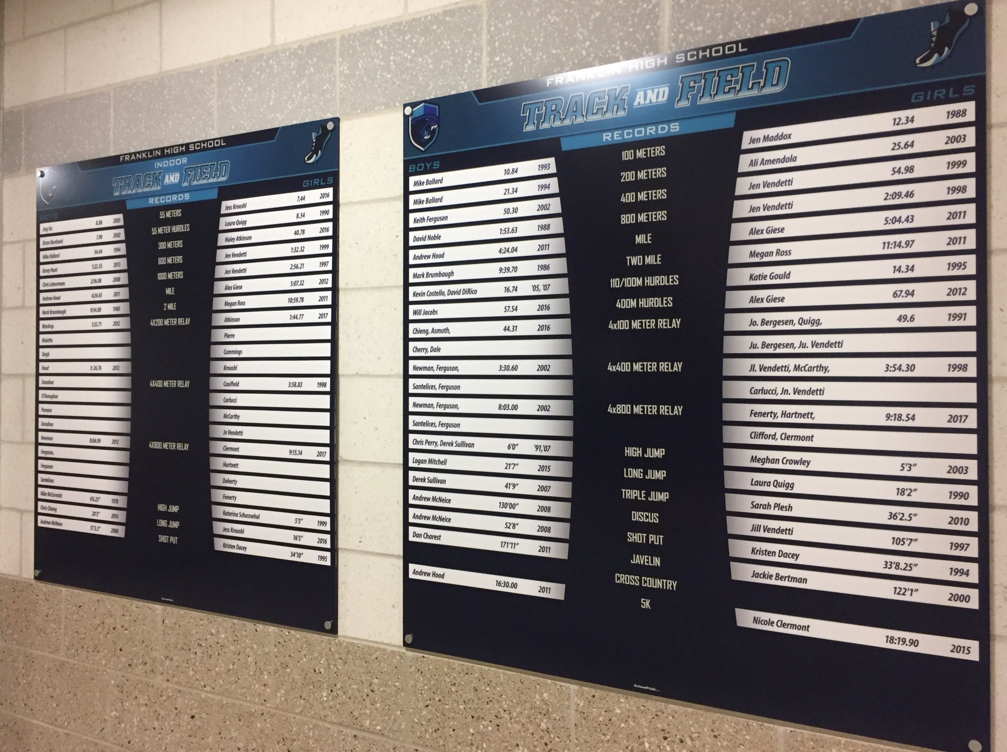 Franklin Athletics proudly displaying the names of our Track & Field, Indoor and XC record holders! Thank you Track Boosters for making this possible! @FHSPanthersTF @FHS_girlsXC #PantherPride