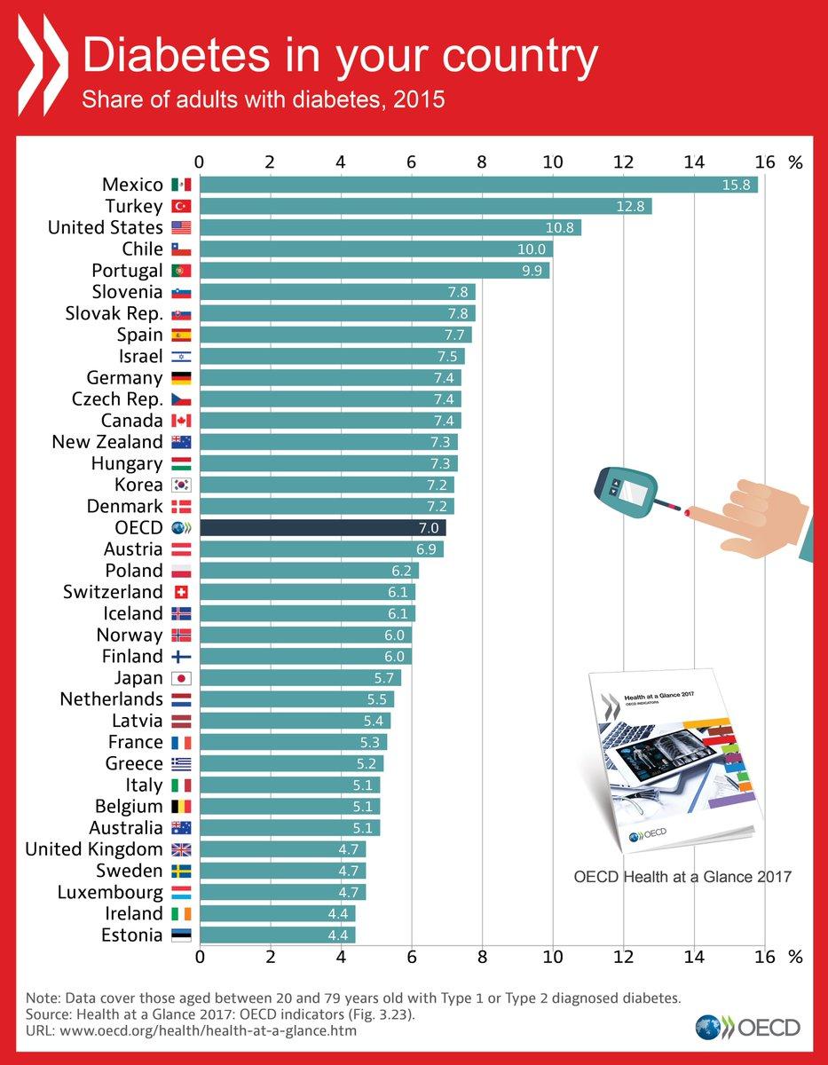 İnternet Bağımlılığı Obeziteye Yol Açıyor Mu