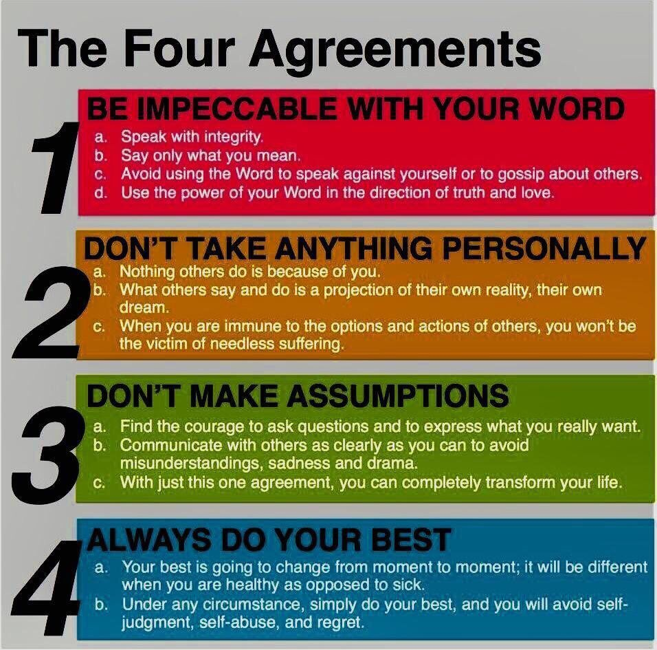 Andrew Sanderson On Twitter The Four Agreements